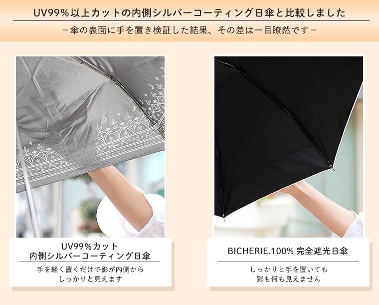 99%遮光日傘と比較